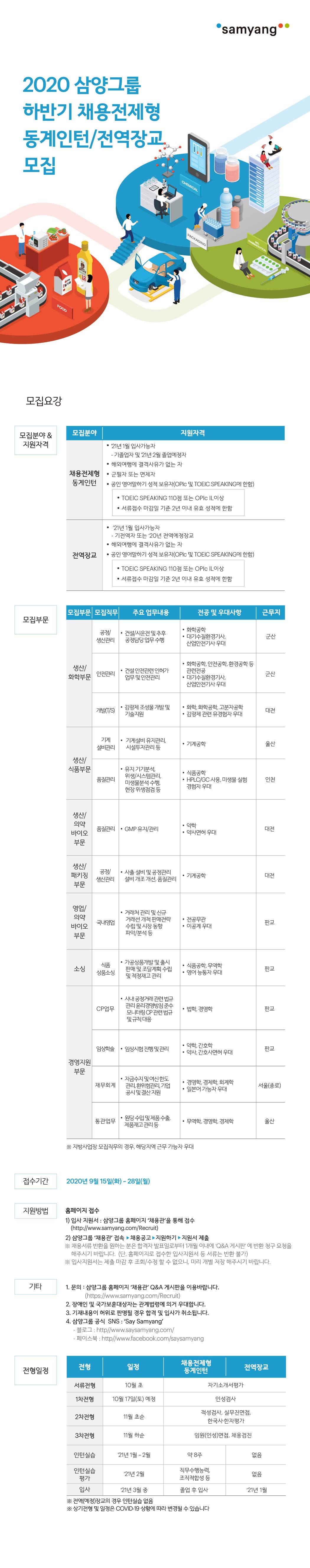 2020 하반기 삼양그룹 채용 공고문.jpg